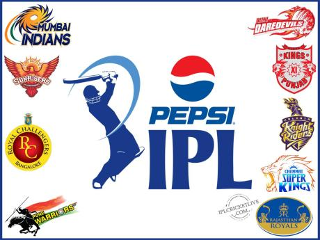 ipl-teams-wallpaper
