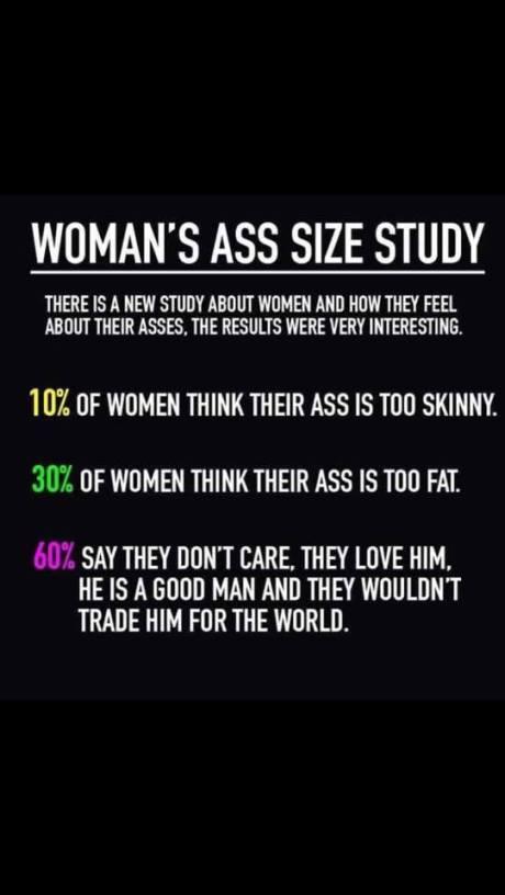 WomansAssSizeStudy