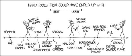 thor_tools